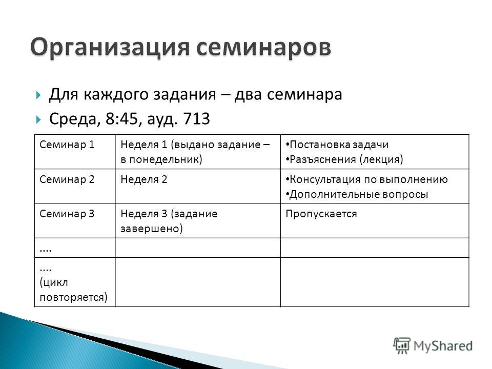 Для каждого задания – два семинара Среда, 8:45, ауд. 713 Семинар 1Неделя 1 (выдано задание – в понедельник) Постановка задачи Разъяснения (лекция) Семинар 2Неделя 2 Консультация по выполнению Дополнительные вопросы Семинар 3Неделя 3 (задание завершен