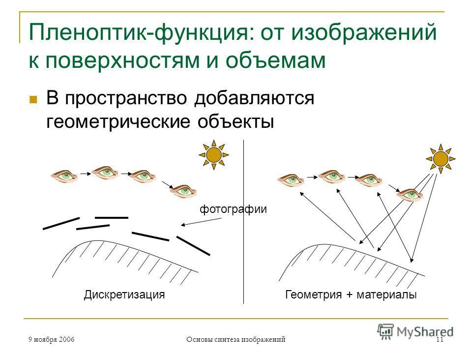 9 ноября 2006 Основы синтеза изображений 11 Пленоптик-функция: от изображений к поверхностям и объемам В пространство добавляются геометрические объекты ДискретизацияГеометрия + материалы фотографии