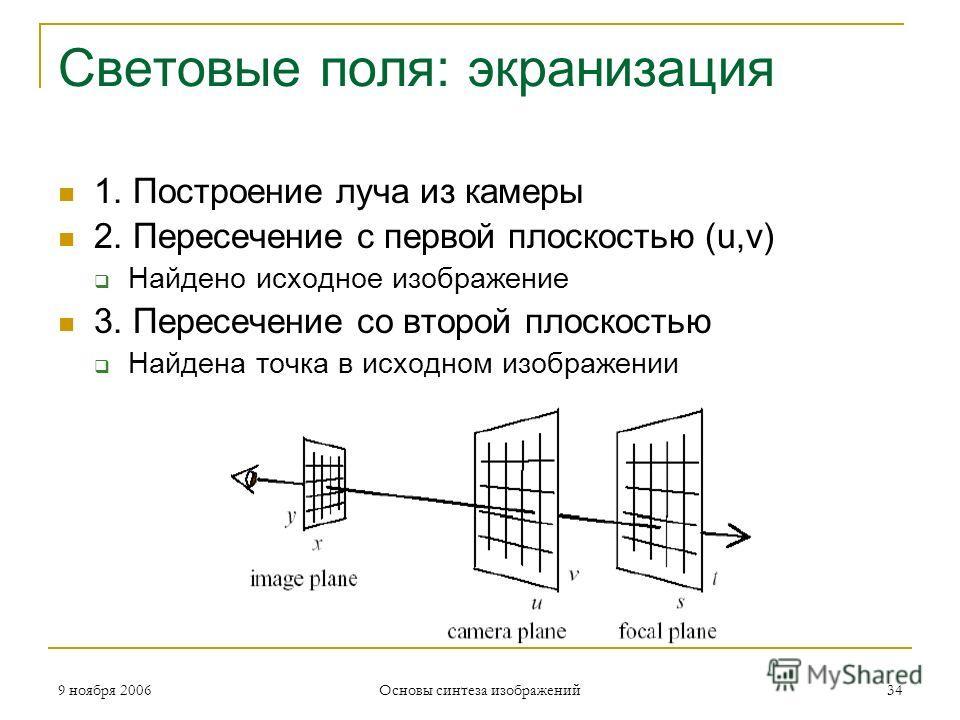 9 ноября 2006 Основы синтеза изображений 34 Световые поля: экранизация 1. Построение луча из камеры 2. Пересечение с первой плоскостью (u,v) Найдено исходное изображение 3. Пересечение со второй плоскостью Найдена точка в исходном изображении