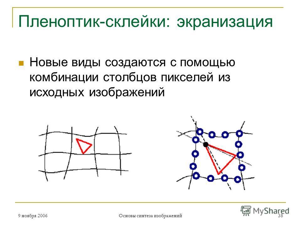 9 ноября 2006 Основы синтеза изображений 38 Пленоптик-склейки: экранизация Новые виды создаются с помощью комбинации столбцов пикселей из исходных изображений