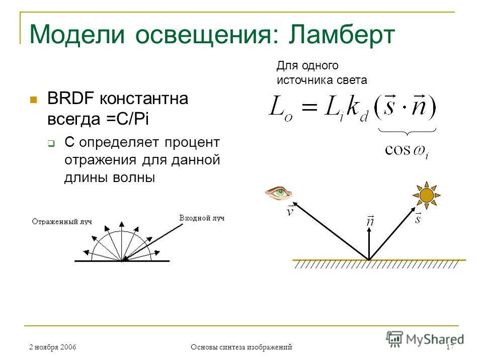 2 ноября 2006 Основы синтеза изображений 17 Модели освещения: Ламберт BRDF константна всегда =C/Pi C определяет процент отражения для данной длины волны Для одного источника света