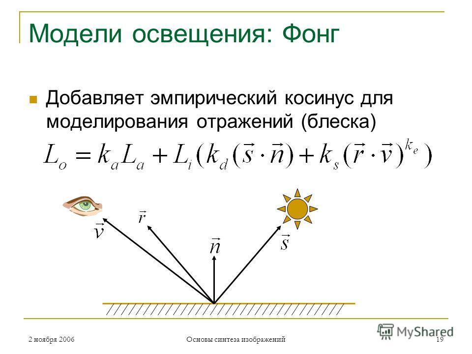 2 ноября 2006 Основы синтеза изображений 19 Модели освещения: Фонг Добавляет эмпирический косинус для моделирования отражений (блеска)