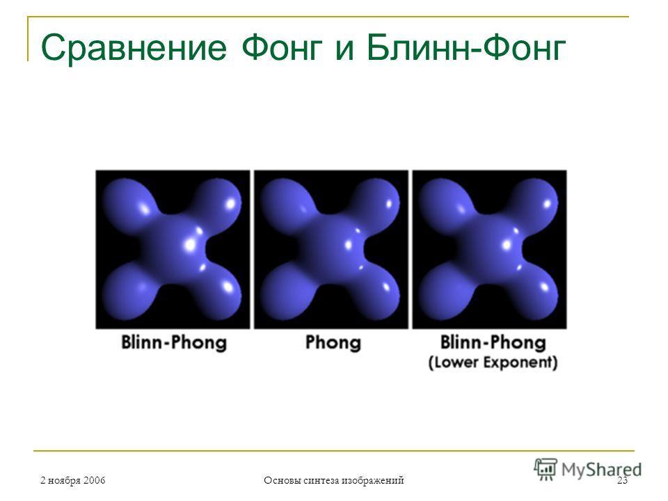 2 ноября 2006 Основы синтеза изображений 23 Сравнение Фонг и Блинн-Фонг