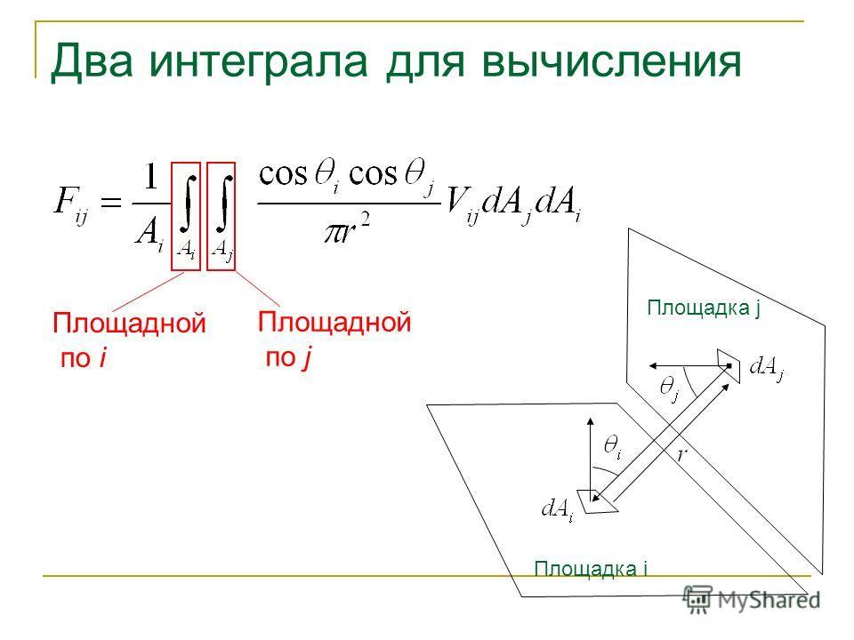 Два интеграла для вычисления Площадной по i Площадной по j Площадка i Площадка j