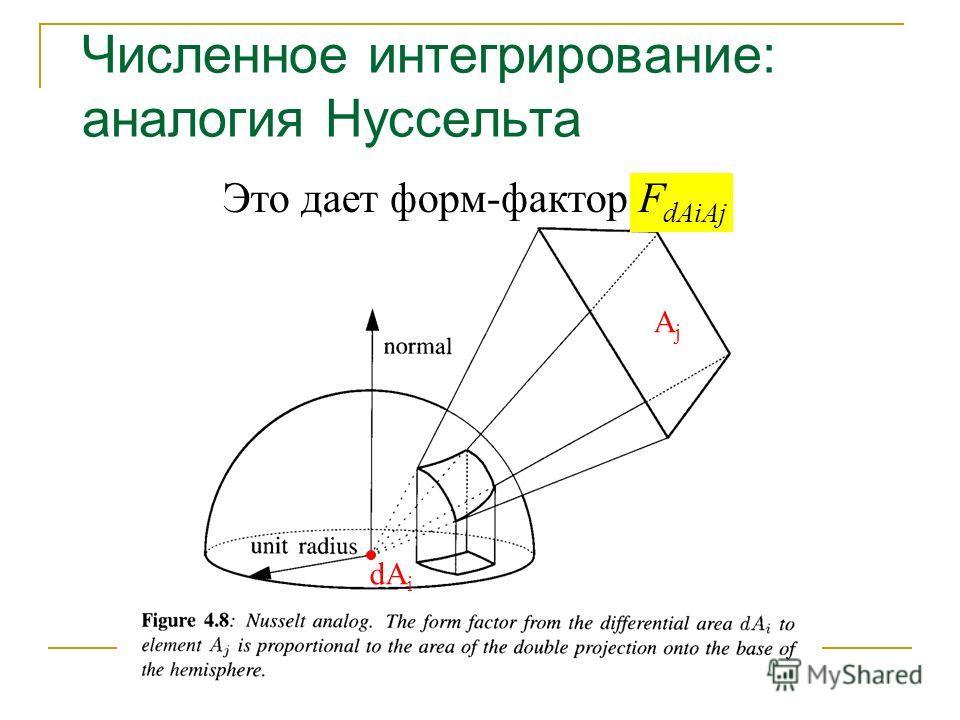 Численное интегрирование: аналогия Нуссельта Это дает форм-фактор F dAiAj dA i AjAj