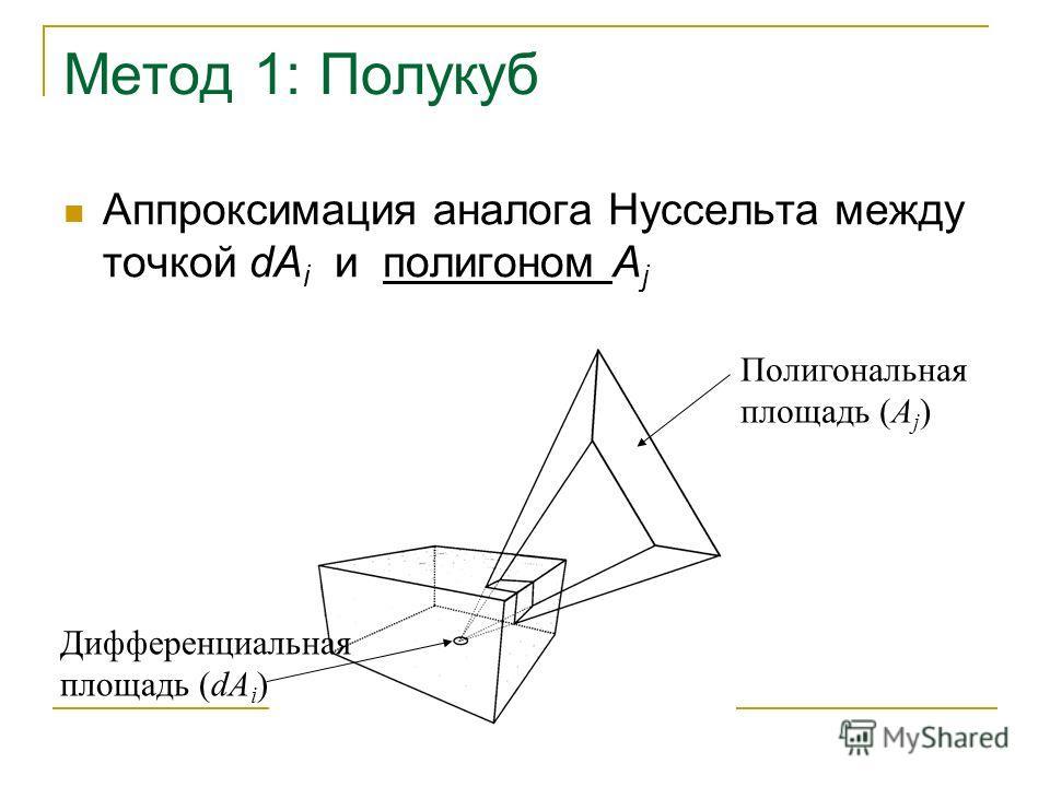 Метод 1: Полукуб Аппроксимация аналога Нуссельта между точкой dA i и полигоном A j Дифференциальная площадь (dA i ) Полигональная площадь (A j )