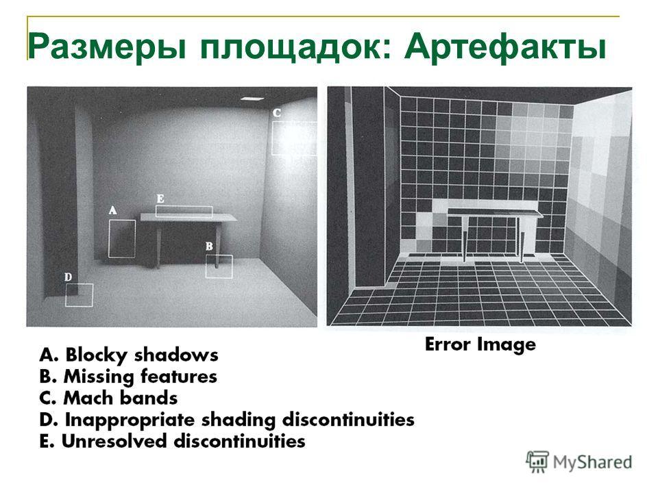 Размеры площадок: Артефакты