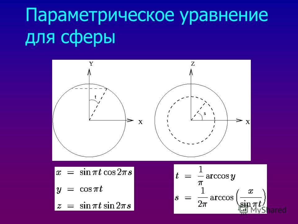 Параметрическое уравнение для сферы