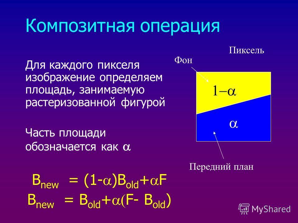 Композитная операция Для каждого пикселя изображение определяем площадь, занимаемую растеризованной фигурой Часть площади обозначается как B new = (1- )B old + F B new = B old + F- B old ) Пиксель Фон Передний план