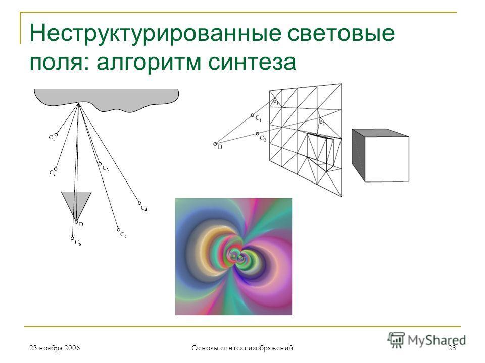Неструктурированные световые поля: алгоритм синтеза 23 ноября 2006 Основы синтеза изображений 28