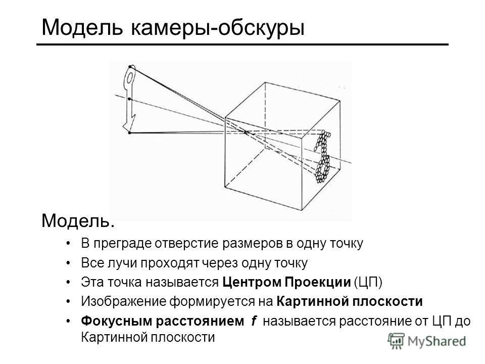 Модель камеры-обскуры Модель: В преграде отверстие размеров в одну точку Все лучи проходят через одну точку Эта точка называется Центром Проекции (ЦП) Изображение формируется на Картинной плоскости Фокусным расстоянием f называется расстояние от ЦП д