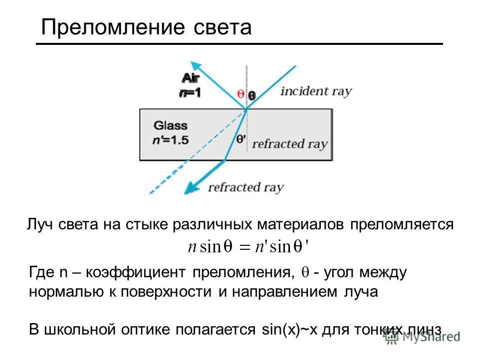Преломление света Луч света на стыке различных материалов преломляется Где n – коэффициент преломления, - угол между нормалью к поверхности и направлением луча В школьной оптике полагается sin(x)~x для тонких линз