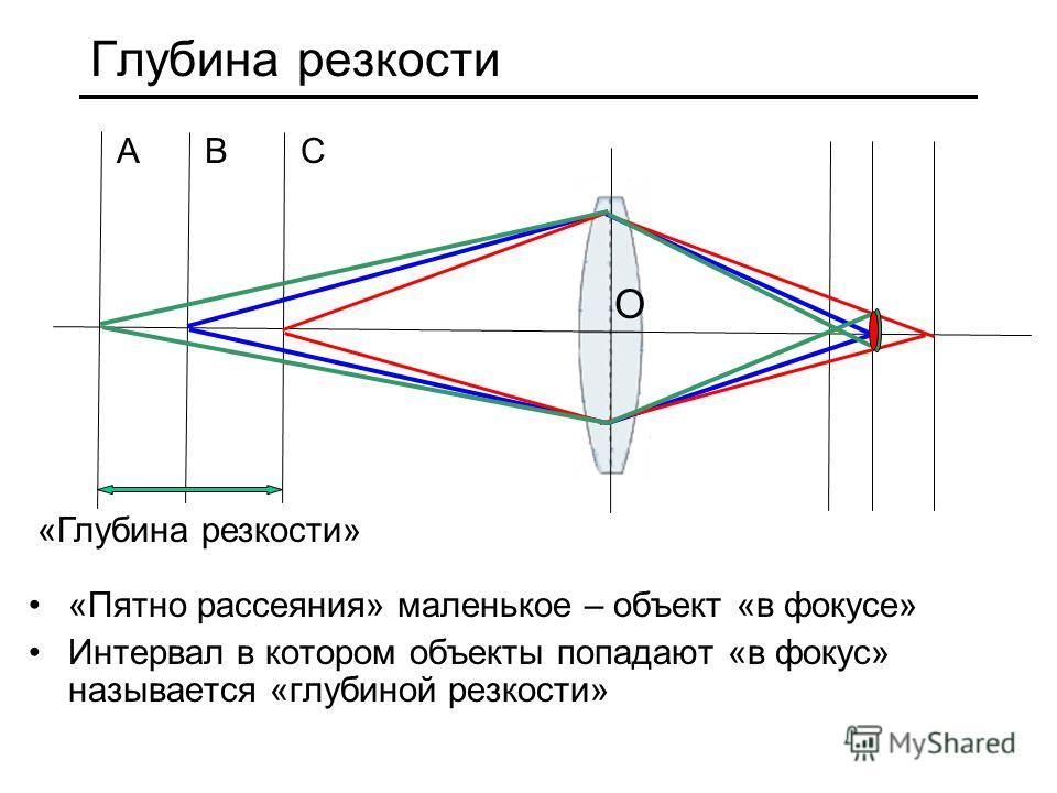 Глубина резкости «Пятно рассеяния» маленькое – объект «в фокусе» Интервал в котором объекты попадают «в фокус» называется «глубиной резкости» О «Глубина резкости» ABC