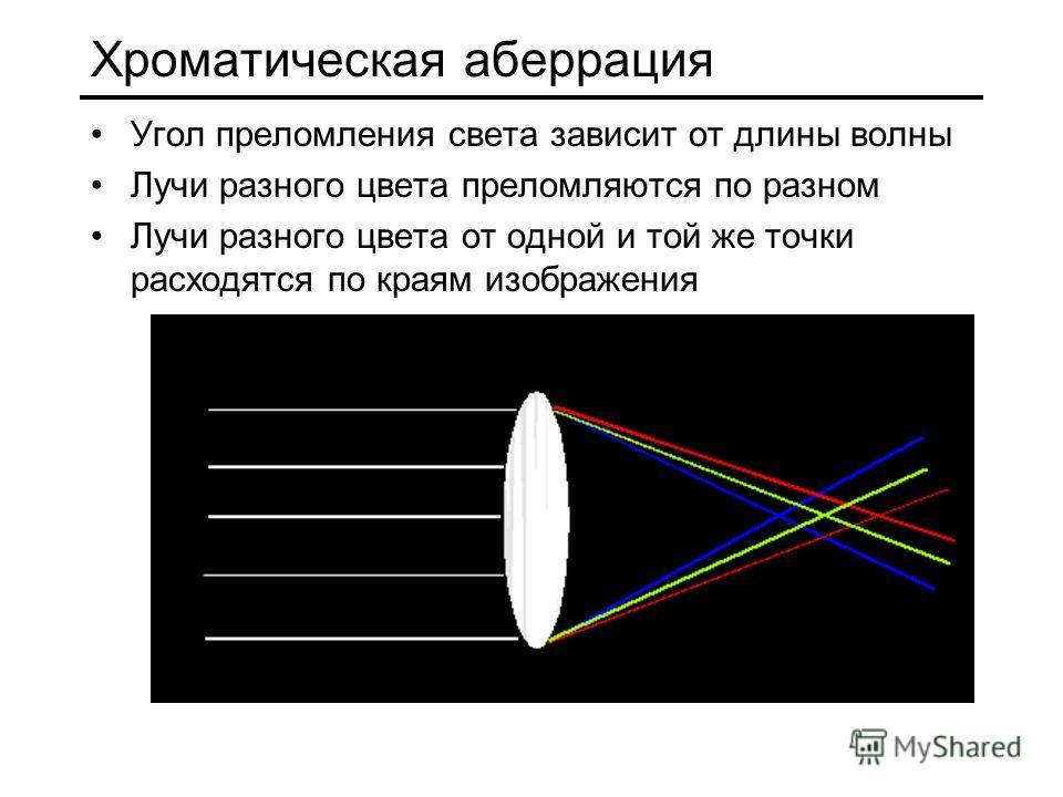 Хроматическая аберрация Угол преломления света зависит от длины волны Лучи разного цвета преломляются по разном Лучи разного цвета от одной и той же точки расходятся по краям изображения