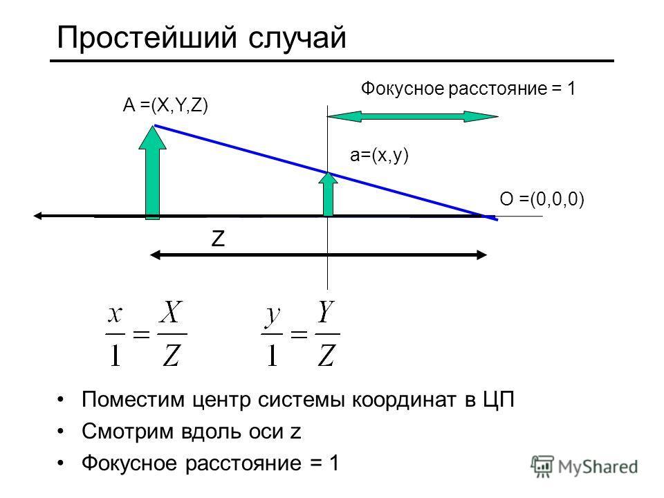Простейший случай Поместим центр системы координат в ЦП Смотрим вдоль оси z Фокусное расстояние = 1 A =(X,Y,Z) a=(x,y) O =(0,0,0) Z