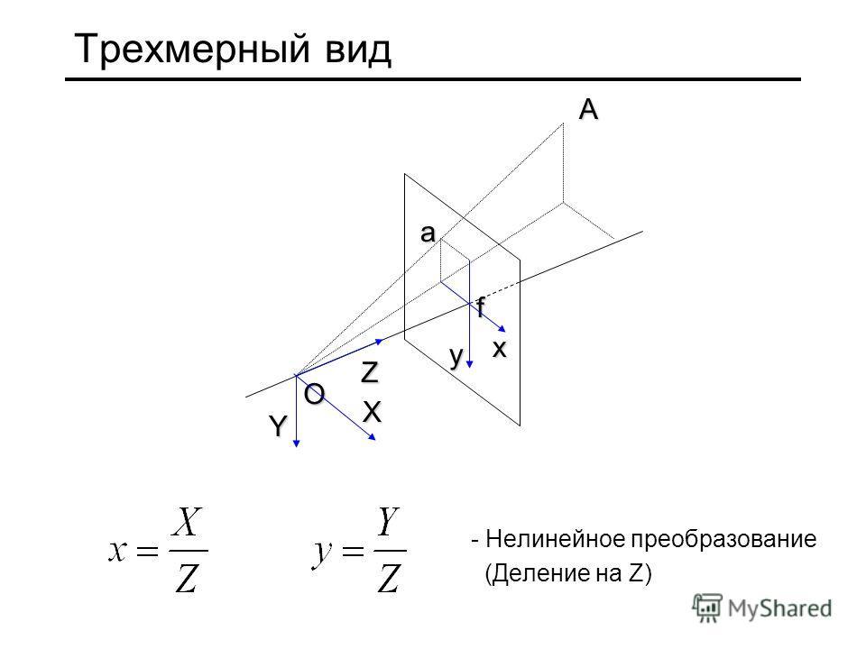 Трехмерный вид X Y Z f O A a x y - Нелинейное преобразование (Деление на Z)