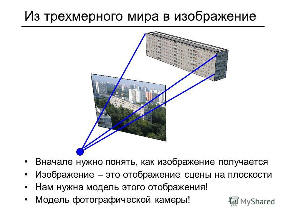 Из трехмерного мира в изображение Вначале нужно понять, как изображение получается Изображение – это отображение сцены на плоскости Нам нужна модель этого отображения! Модель фотографической камеры!