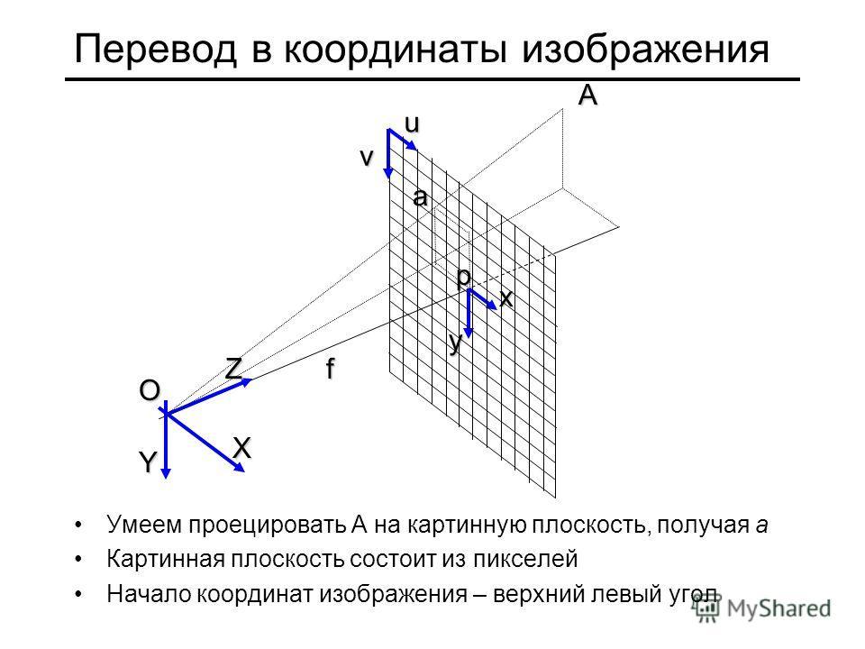 A Перевод в координаты изображения Умеем проецировать А на картинную плоскость, получая а Картинная плоскость состоит из пикселей Начало координат изображения – верхний левый угол Y X Zf O y x p a uv