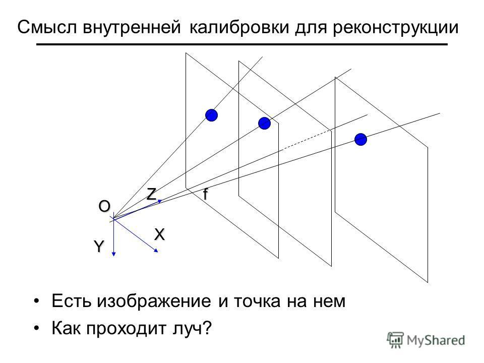 Смысл внутренней калибровки для реконструкции Есть изображение и точка на нем Как проходит луч? X Y Zf O