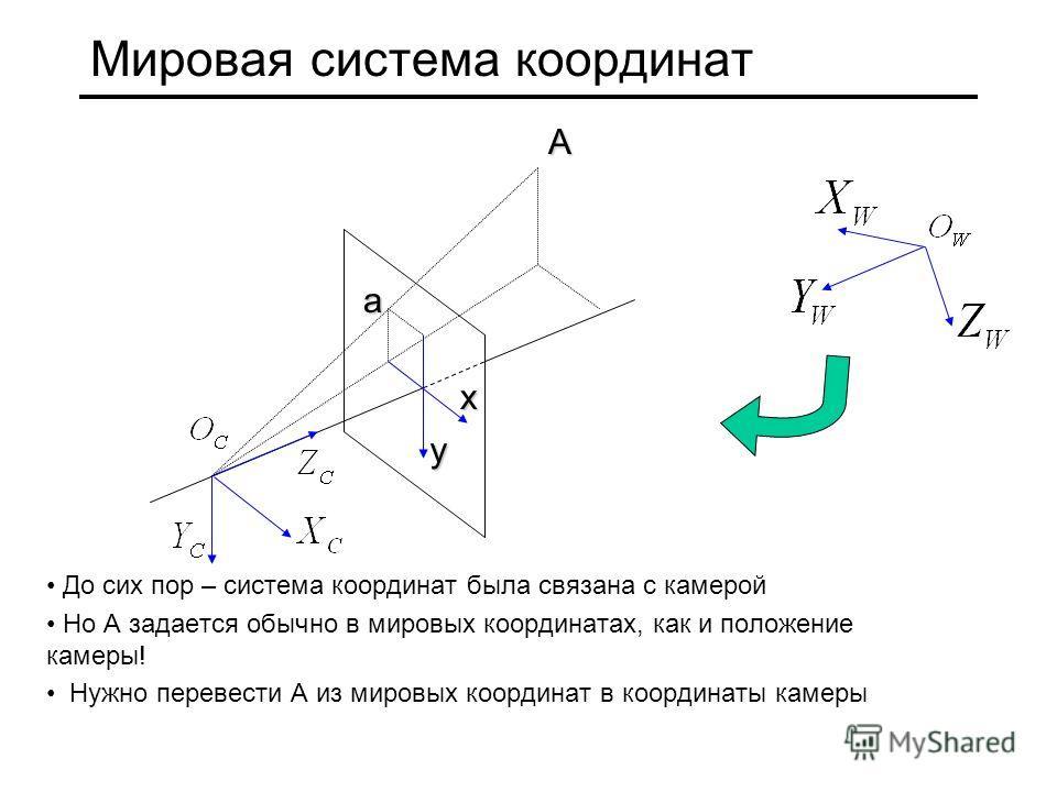 Мировая система координат До сих пор – система координат была связана с камерой Но А задается обычно в мировых координатах, как и положение камеры! Нужно перевести А из мировых координат в координаты камерыAa x y