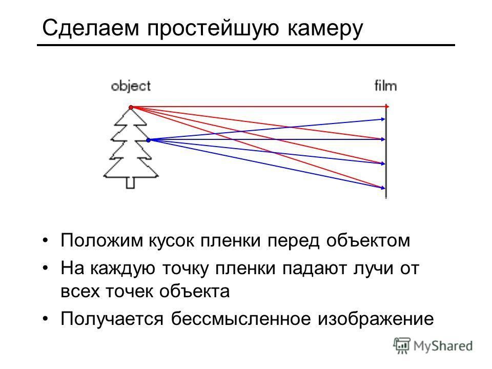 Сделаем простейшую камеру Положим кусок пленки перед объектом На каждую точку пленки падают лучи от всех точек объекта Получается бессмысленное изображение