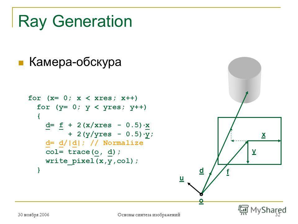 Ray Generation Камера-обскура for (x= 0; x < xres; x++) for (y= 0; y < yres; y++) { d= f + 2(x/xres - 0.5) x + 2(y/yres - 0.5) y; d= d/|d|; // Normalize col= trace(o, d); write_pixel(x,y,col); } u f y x d o 30 ноября 200632 Основы синтеза изображений