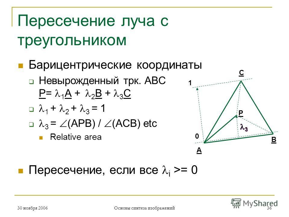 Пересечение луча с треугольником Барицентрические координаты Невырожденный трк. ABC P= 1 A + 2 B + 3 C 1 + 2 + 3 = 1 3 = (APB) / (ACB) etc Relative area Пересечение, если все i >= 0 B 1 A C 0 3 P 30 ноября 200636 Основы синтеза изображений