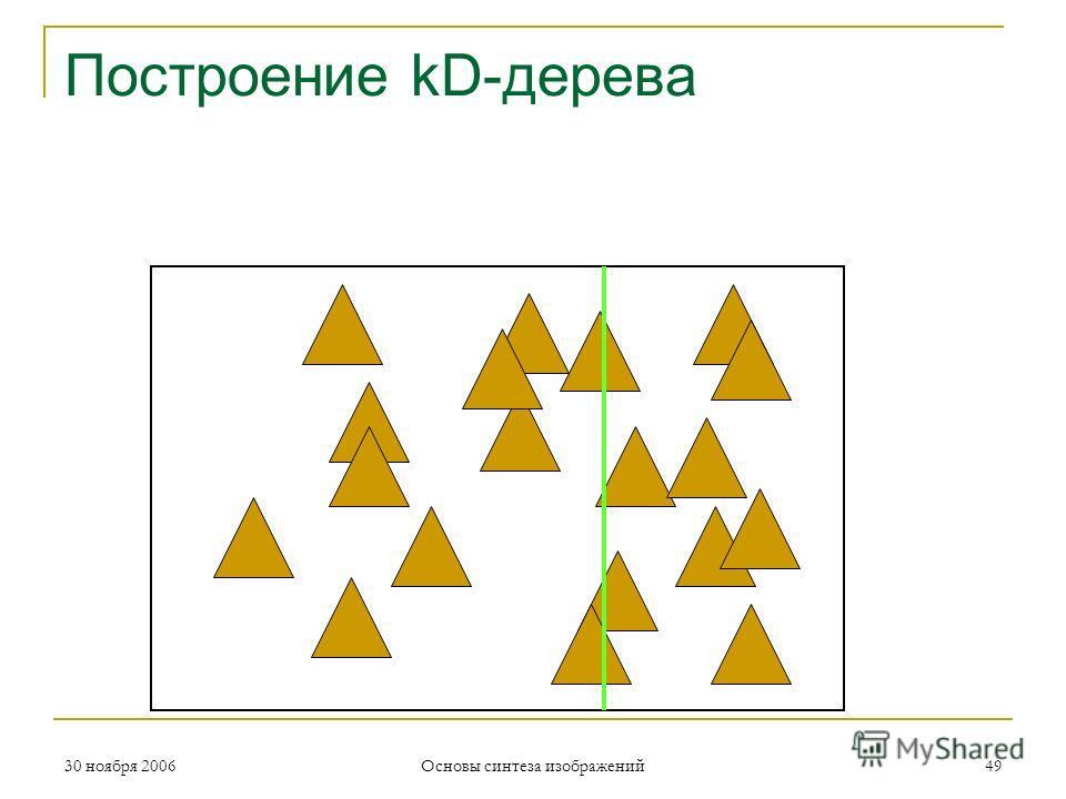 Построение kD-дерева 30 ноября 200649 Основы синтеза изображений