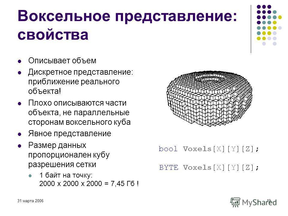 31 марта 200619 Воксельное представление: свойства Описывает объем Дискретное представление: приближение реального объекта! Плохо описываются части объекта, не параллельные сторонам воксельного куба Явное представление Размер данных пропорционален ку