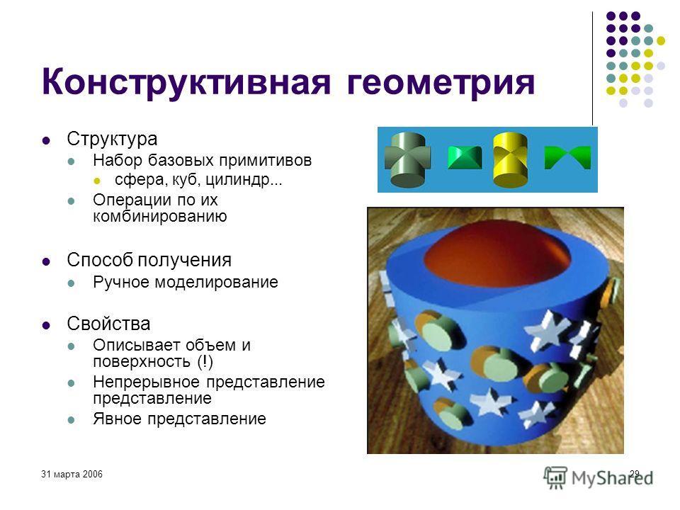 31 марта 200629 Конструктивная геометрия Структура Набор базовых примитивов сфера, куб, цилиндр... Операции по их комбинированию Способ получения Ручное моделирование Свойства Описывает объем и поверхность (!) Непрерывное представление представление