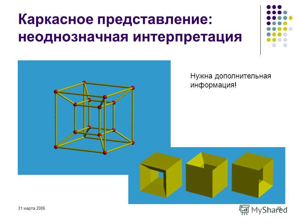 31 марта 200635 Каркасное представление: неоднозначная интерпретация Нужна дополнительная информация!