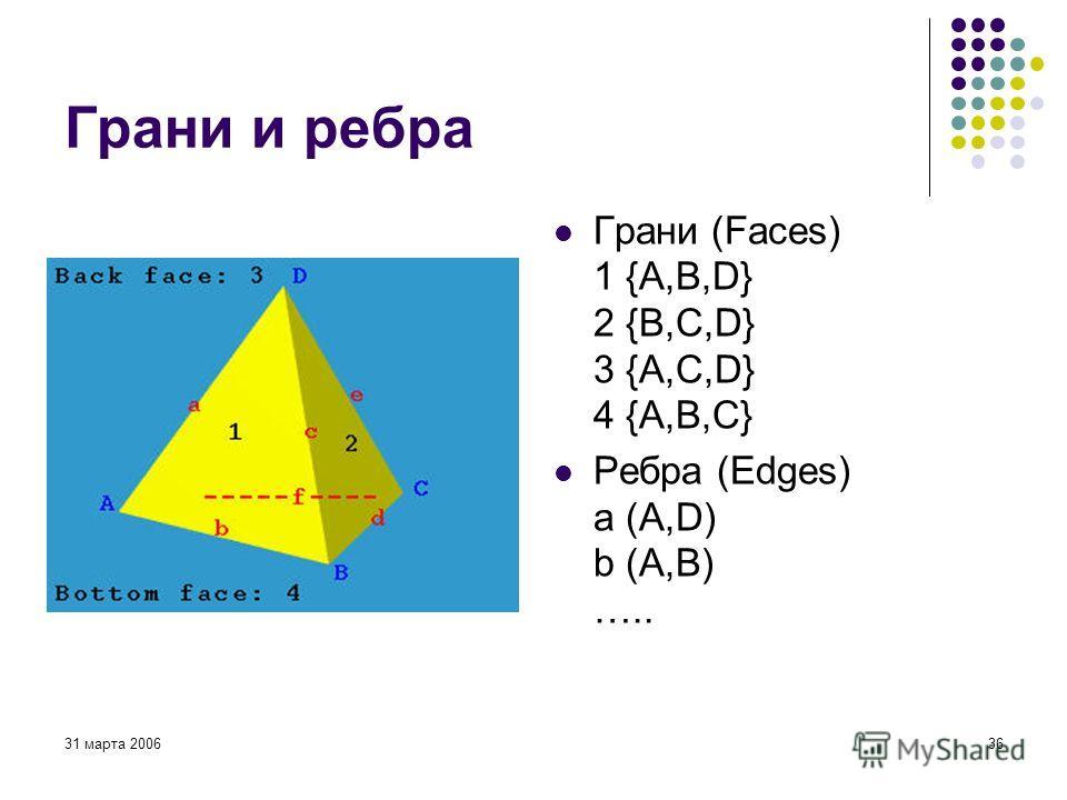31 марта 200636 Грани и ребра Грани (Faces) 1 {A,B,D} 2 {B,C,D} 3 {A,C,D} 4 {A,B,C} Ребра (Edges) a (A,D) b (A,B) …..
