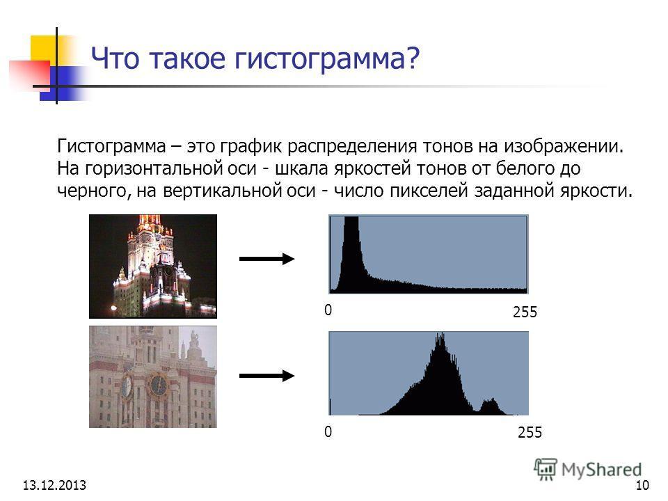 Что такое гистограмма? Гистограмма – это график распределения тонов на изображении. На горизонтальной оси - шкала яркостей тонов от белого до черного, на вертикальной оси - число пикселей заданной яркости. 0 255 0 13.12.201310