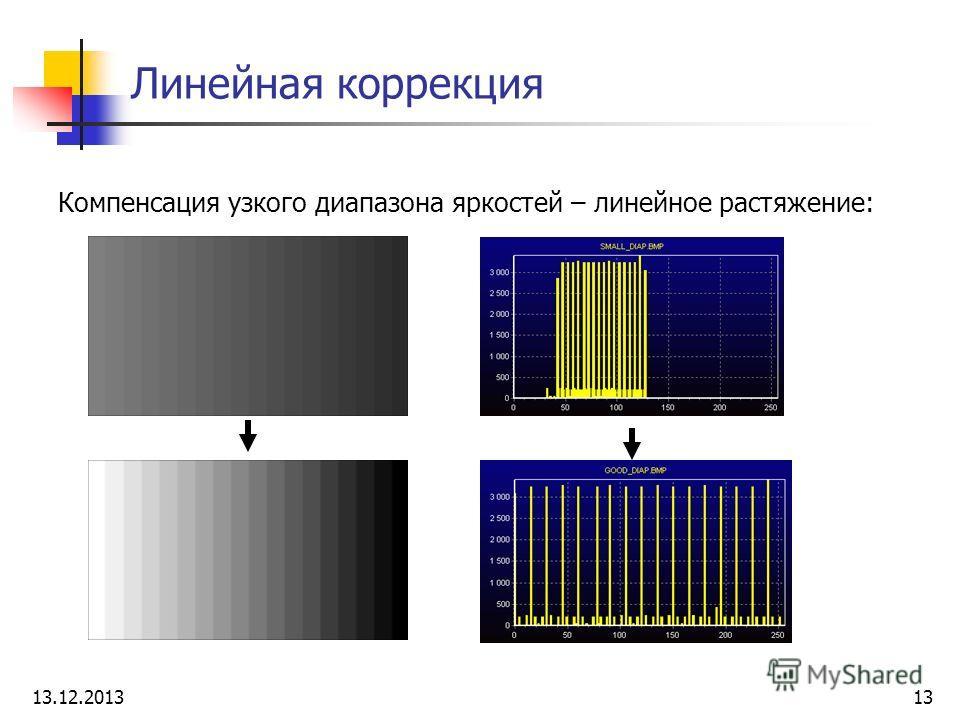 Линейная коррекция Компенсация узкого диапазона яркостей – линейное растяжение: 13.12.201313