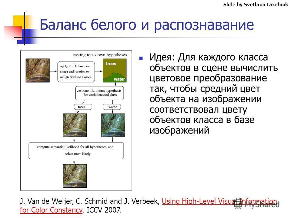 Баланс белого и распознавание Идея: Для каждого класса объектов в сцене вычислить цветовое преобразование так, чтобы средний цвет объекта на изображении соответствовал цвету объектов класса в базе изображений J. Van de Weijer, C. Schmid and J. Verbee