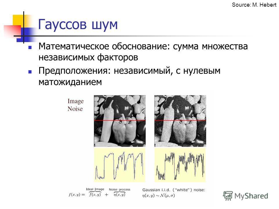 Гауссов шум Математическое обоснование: сумма множества независимых факторов Предположения: независимый, с нулевым матожиданием Source: M. Hebert