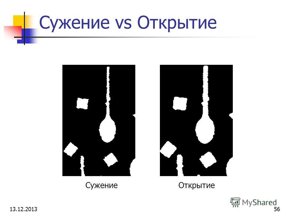 Сужение vs Открытие СужениеОткрытие 13.12.201356