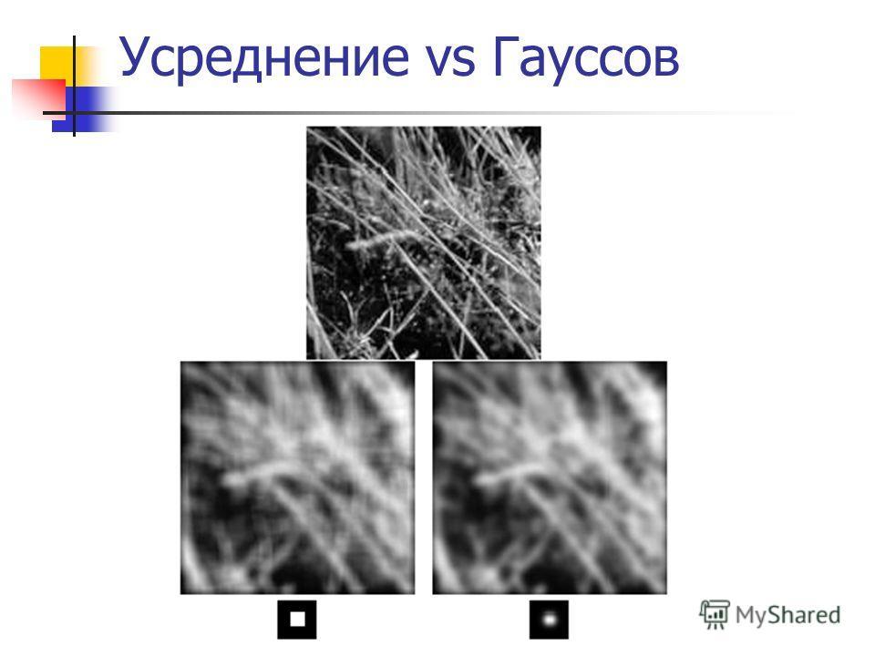Усреднение vs Гауссов