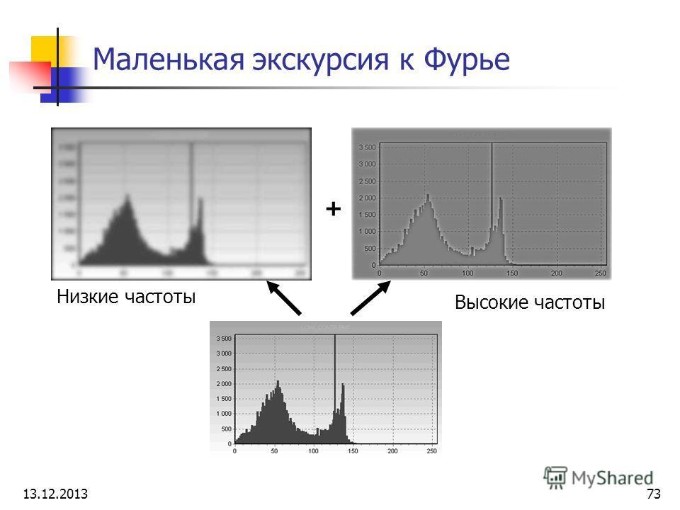 Маленькая экскурсия к Фурье + Низкие частоты Высокие частоты 13.12.201373