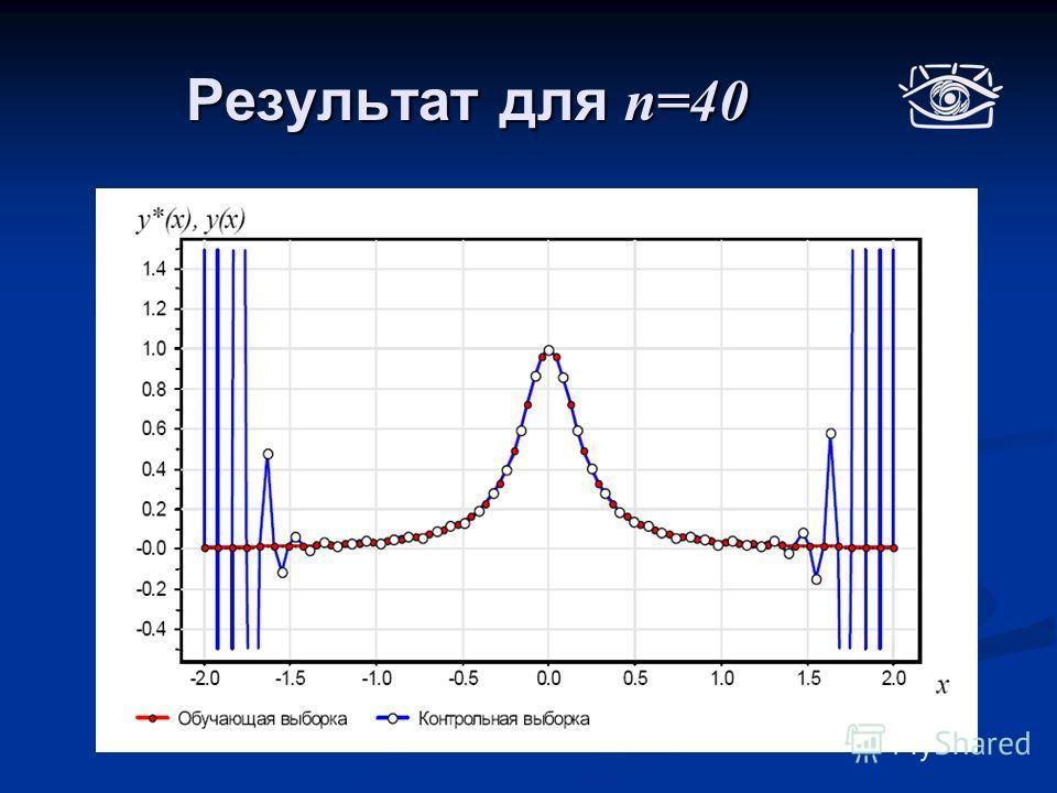 Результат для n=40