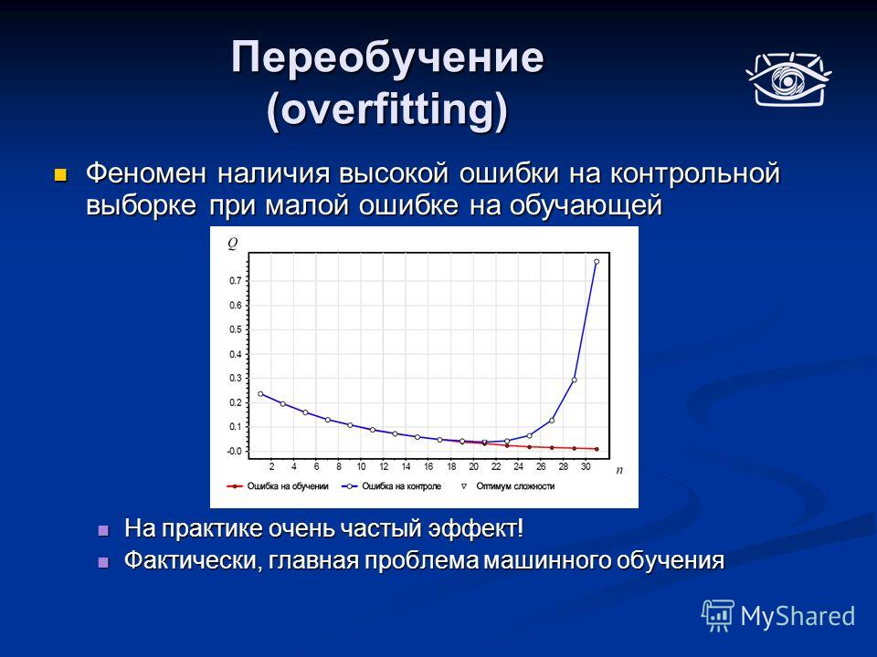 Переобучение (overfitting) Феномен наличия высокой ошибки на контрольной выборке при малой ошибке на обучающей Феномен наличия высокой ошибки на контрольной выборке при малой ошибке на обучающей На практике очень частый эффект! На практике очень част