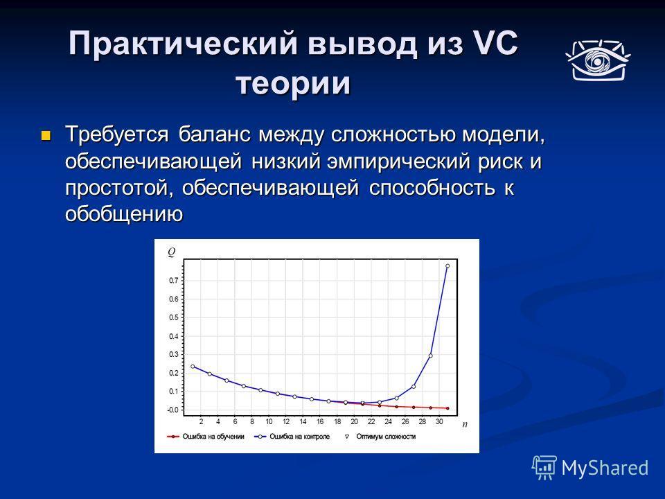 Практический вывод из VC теории Требуется баланс между сложностью модели, обеспечивающей низкий эмпирический риск и простотой, обеспечивающей способность к обобщению Требуется баланс между сложностью модели, обеспечивающей низкий эмпирический риск и
