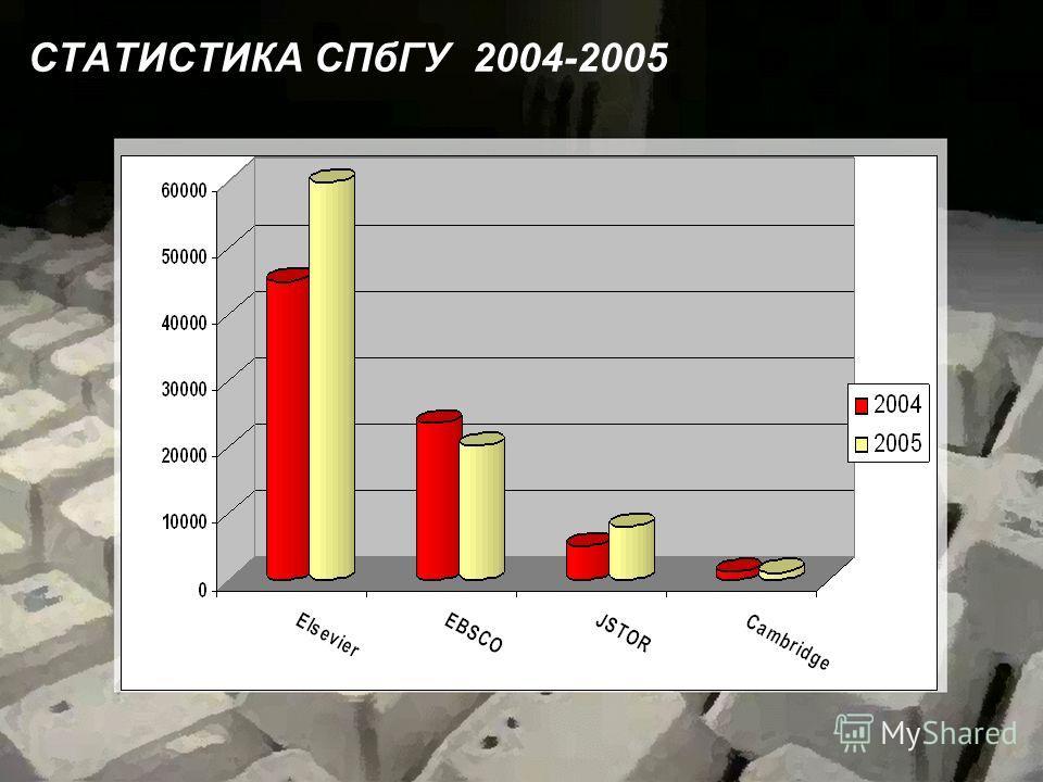 CТАТИСТИКА СПбГУ 2004-2005