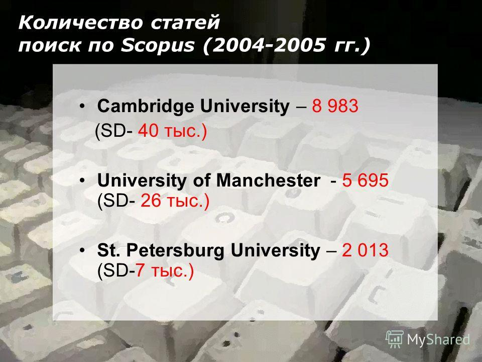 Количество статей поиск по Scopus (2004-2005 гг.) Cambridge University – 8 983 (SD- 40 тыс.) University of Manchester - 5 695 (SD- 26 тыс.) St. Petersburg University – 2 013 (SD-7 тыс.)