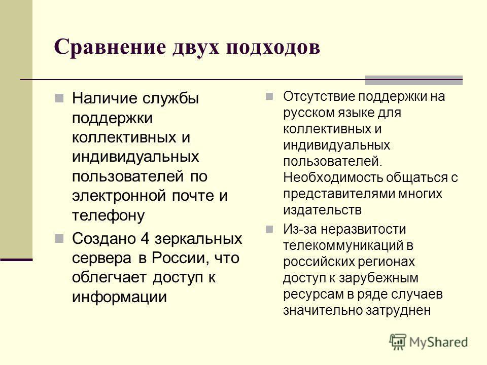 Cравнение двух подходов Наличие службы поддержки коллективных и индивидуальных пользователей по электронной почте и телефону Создано 4 зеркальных сервера в России, что облегчает доступ к информации Отсутствие поддержки на русском языке для коллективн