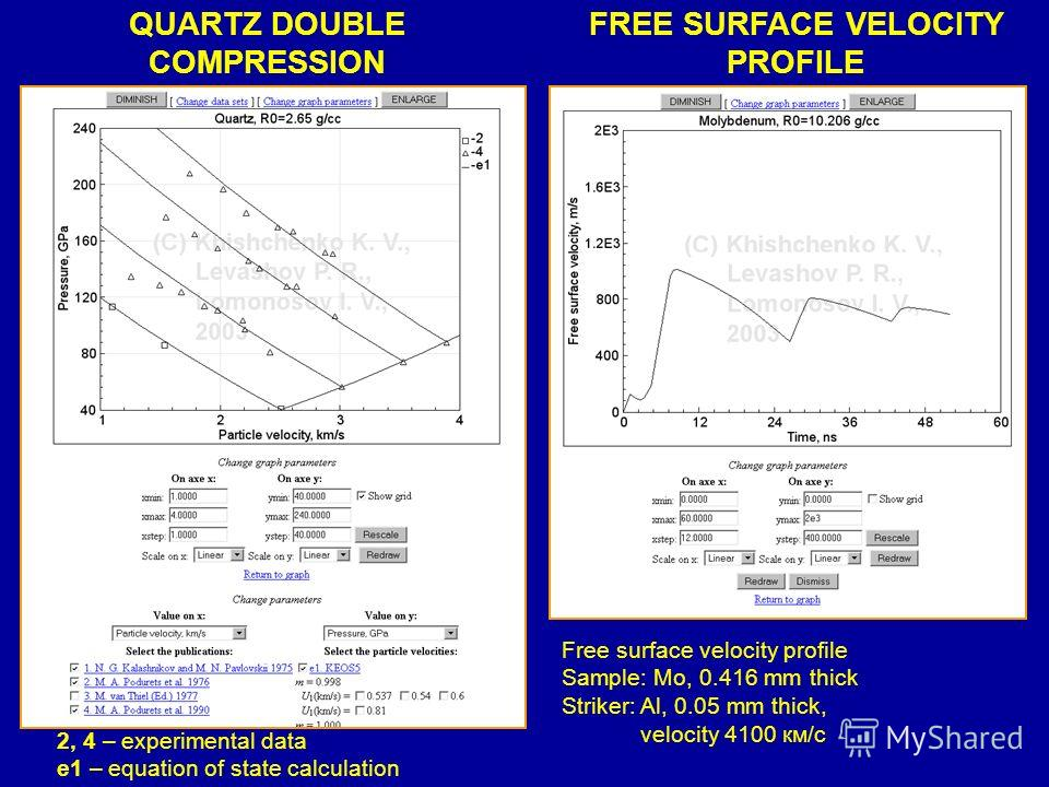 QUARTZ DOUBLE COMPRESSION FREE SURFACE VELOCITY PROFILE Free surface velocity profile Sample: Mo, 0.416 mm thick Striker: Al, 0.05 mm thick, velocity 4100 км/с 2, 4 – experimental data e1 – equation of state calculation