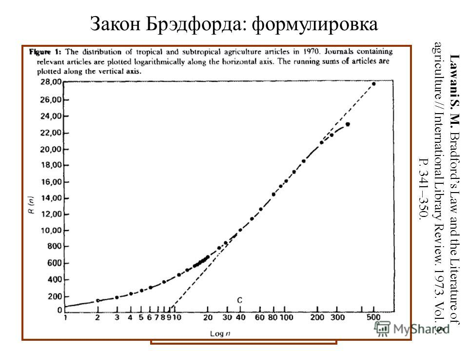 Закон Брэдфорда: формулировка Bradford S. C. Sources of information on specific subjects // Engineering. 1934. Vol. 137. P. 85–86. Bradford S. C. Documentation. London: Crosley Lockwood, 1948 (Washington: Public Affairs Press, 1950). 429 статей в 9 ж