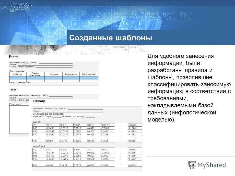 Созданные шаблоны Для удобного занесения информации, были разработаны правила и шаблоны, позволившие классифицировать заносимую информацию в соответствии с требованиями, накладываемыми базой данных (инфологической моделью).