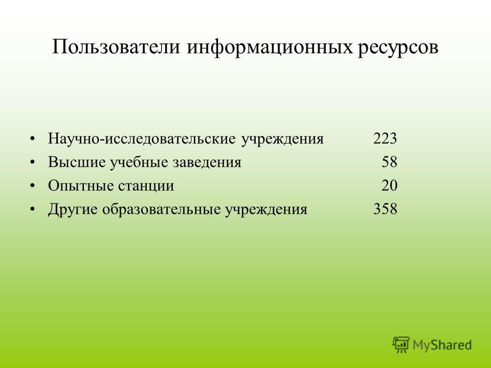 Пользователи информационных ресурсов Научно-исследовательские учреждения223 Высшие учебные заведения 58 Опытные станции 20 Другие образовательные учреждения358
