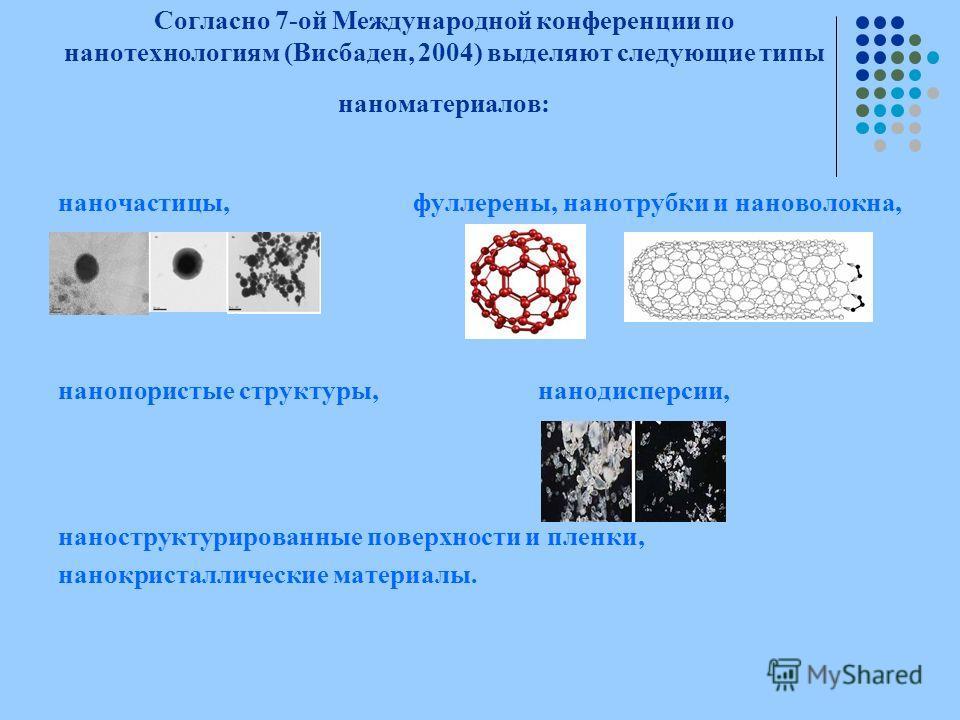 Согласно 7-ой Международной конференции по нанотехнологиям (Висбаден, 2004) выделяют следующие типы наноматериалов: наночастицы, фуллерены, нанотрубки и нановолокна, нанопористые структуры, нанодисперсии, наноструктурированные поверхности и пленки, н